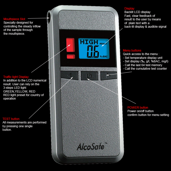 AlcoSafe breathalyzer features